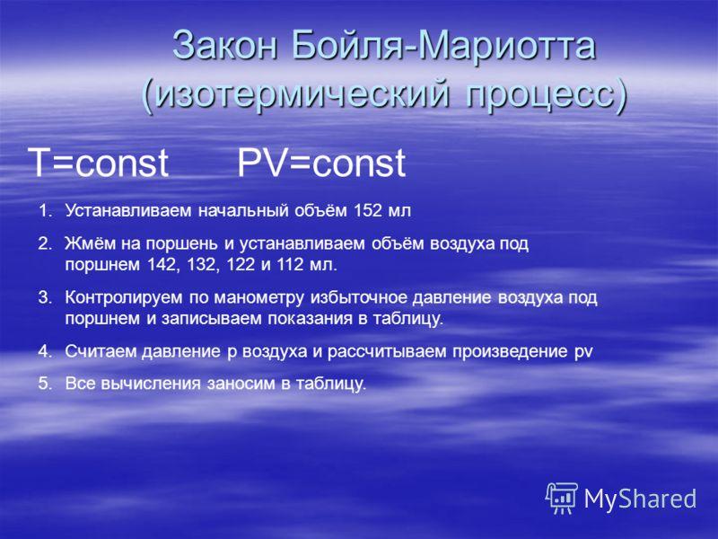Закон Бойля-Мариотта (изотермический процесс) T=const PV=const 1.Устанавливаем начальный объём 152 мл 2.Жмём на поршень и устанавливаем объём воздуха под поршнем 142, 132, 122 и 112 мл. 3.Контролируем по манометру избыточное давление воздуха под порш
