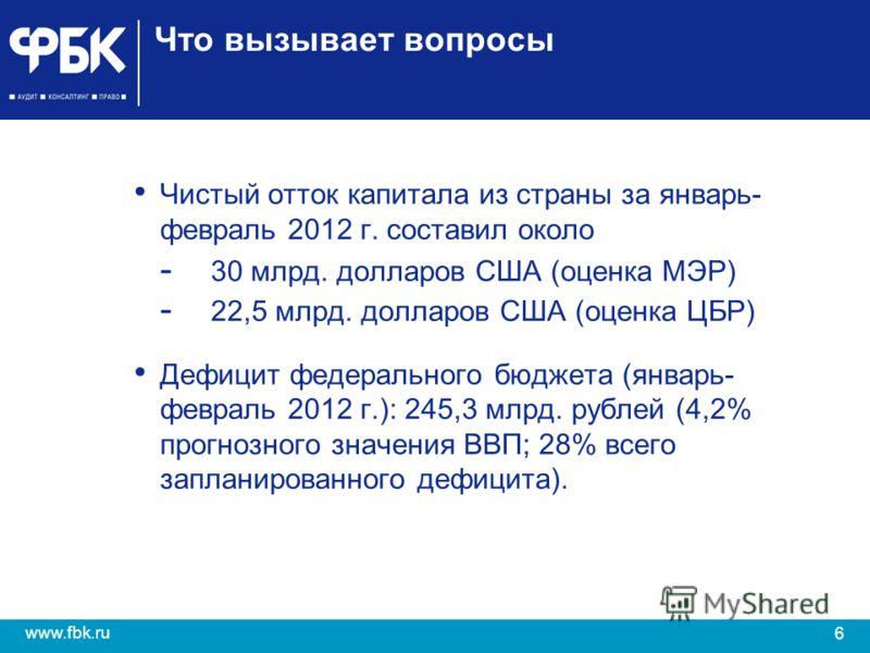 6 www.fbk.ru Что вызывает вопросы Чистый отток капитала из страны за январь- февраль 2012 г. составил около - 30 млрд. долларов США (оценка МЭР) - 22,5 млрд. долларов США (оценка ЦБР) Дефицит федерального бюджета (январь- февраль 2012 г.): 245,3 млрд