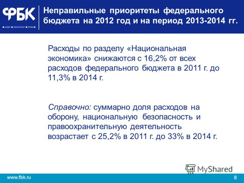 8 www.fbk.ru Неправильные приоритеты федерального бюджета на 2012 год и на период 2013-2014 гг. Расходы по разделу «Национальная экономика» снижаются с 16,2% от всех расходов федерального бюджета в 2011 г. до 11,3% в 2014 г. Справочно: суммарно доля