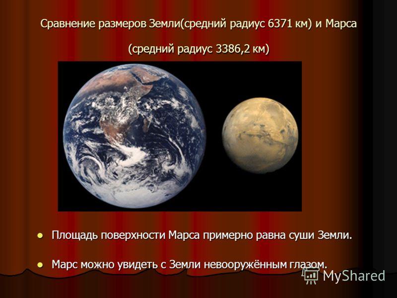 Сравнение размеров Земли(средний радиус 6371 км) и Марса (средний радиус 3386,2 км) Площадь поверхности Марса примерно равна суши Земли. Площадь поверхности Марса примерно равна суши Земли. Марс можно увидеть с Земли невооружённым глазом. Марс можно