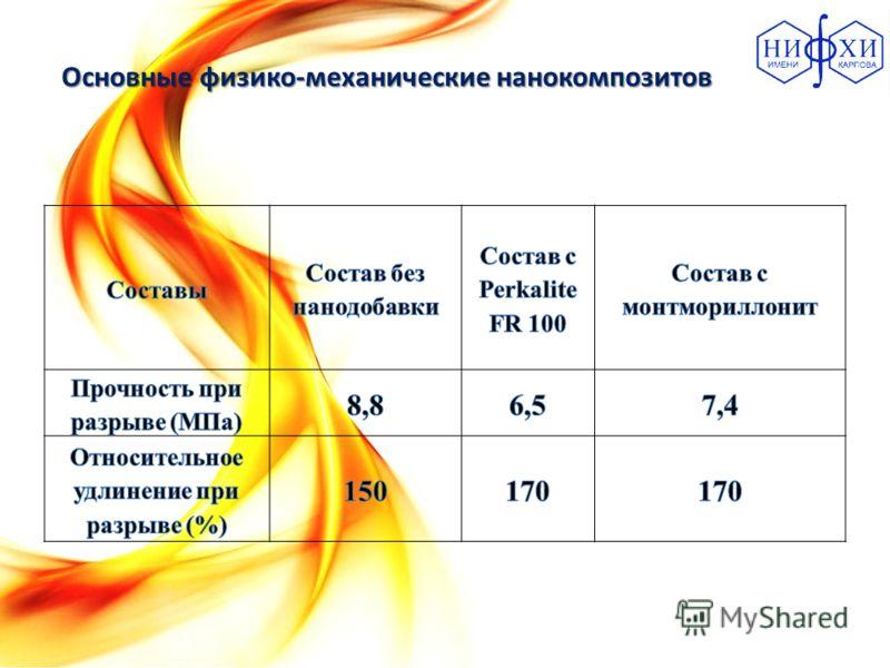 Основные физико-механические нанокомпозитов