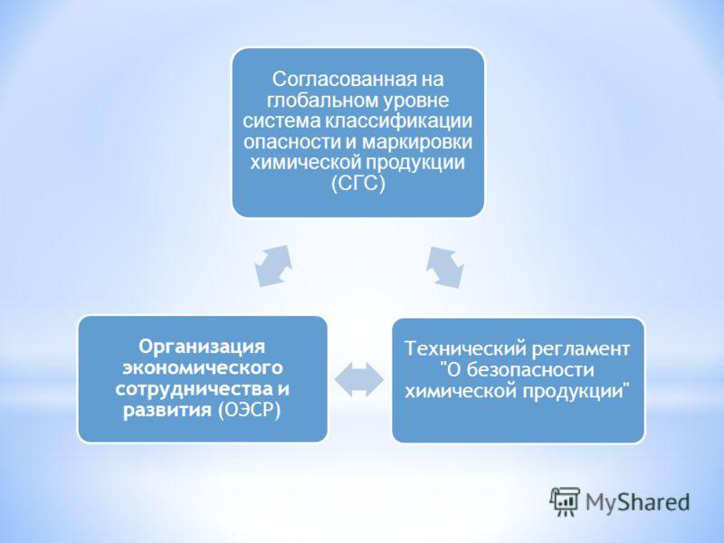 Согласованная на глобальном уровне система классификации опасности и маркировки химической продукции (СГС) Технический регламент О безопасности химической продукции Организация экономического сотрудничества и развития (ОЭСР)