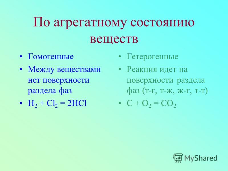По агрегатному состоянию веществ Гомогенные Между веществами нет поверхности раздела фаз H 2 + Cl 2 = 2HCl Гетерогенные Реакция идет на поверхности раздела фаз (т-г, т-ж, ж-г, т-т) С + О 2 = СО 2