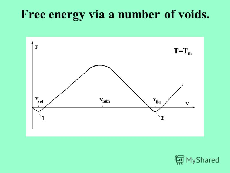 Free energy via a number of voids. T=T m