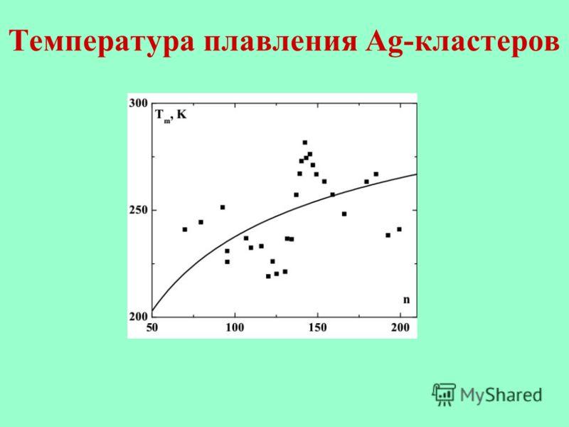 Температура плавления Ag-кластеров