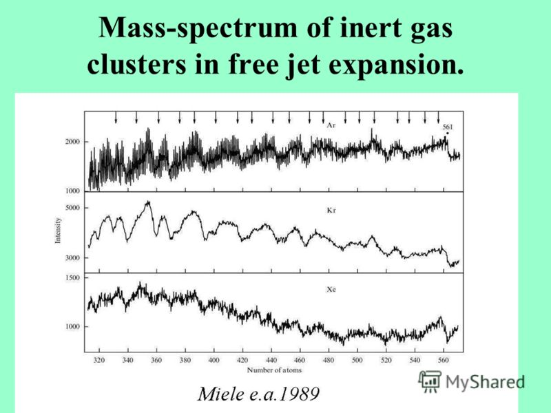 Mass-spectrum of inert gas clusters in free jet expansion.
