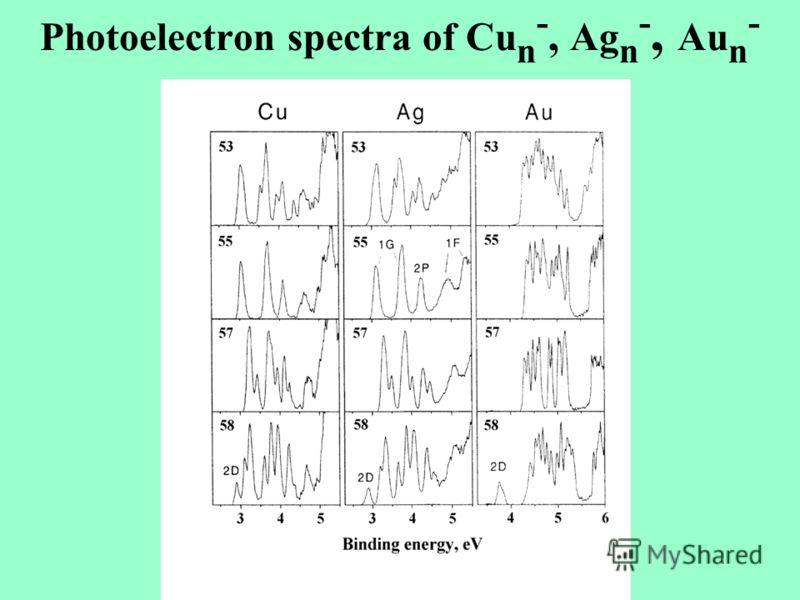 Photoelectron spectra of Cu n -, Ag n -, Au n -