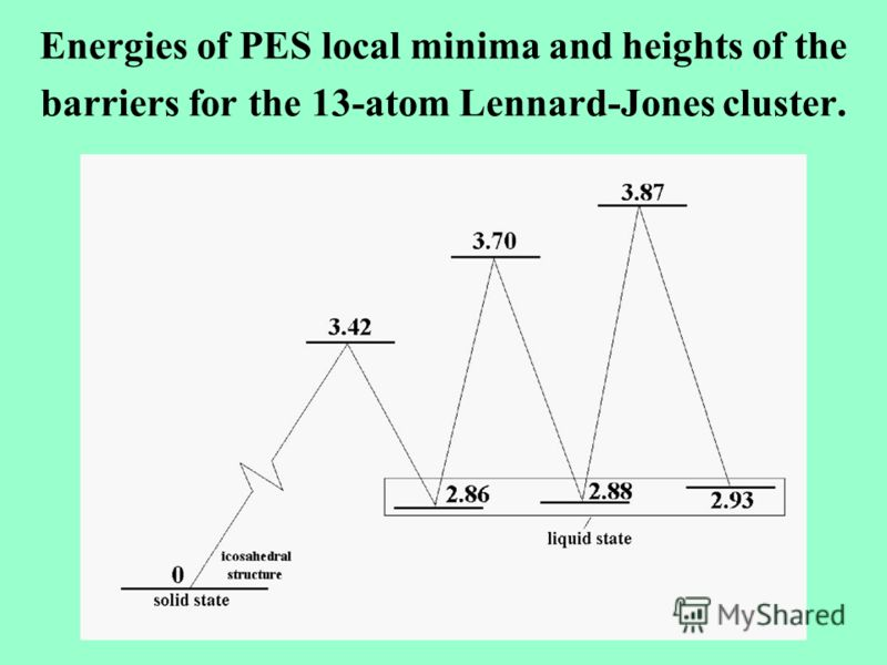 Energies of PES local minima and heights of the barriers for the 13-atom Lennard-Jones cluster.