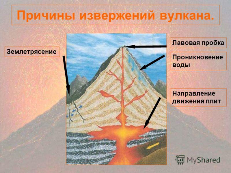 Причины извержений вулкана. Землетрясение Лавовая пробка Проникновение воды Направление движения плит