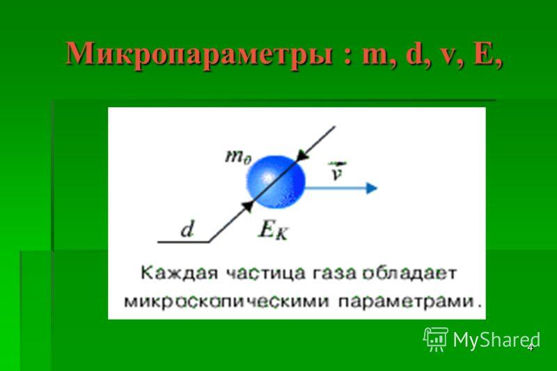 3 Какие параметры, характеризующие газ и процессы, проходящие в нем, называются микроскопическими параметрами (микропараметрами) Какие параметры, характеризующие газ и процессы, проходящие в нем, называются микроскопическими параметрами (микропарамет