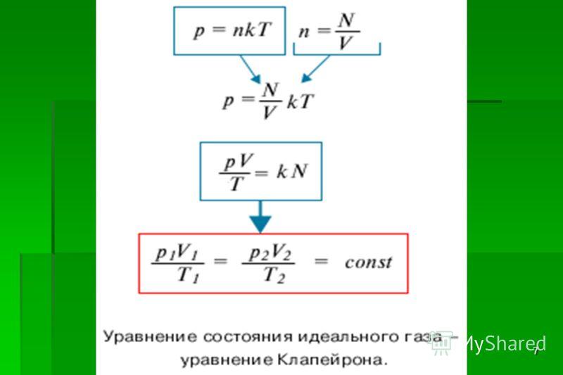 6 Температуру, объем, давление и некоторые другие параметры принято называть параметрами состояния газа. Выведем уравнение, устанавливающее зависимость между этими параметрами. Температуру, объем, давление и некоторые другие параметры принято называт