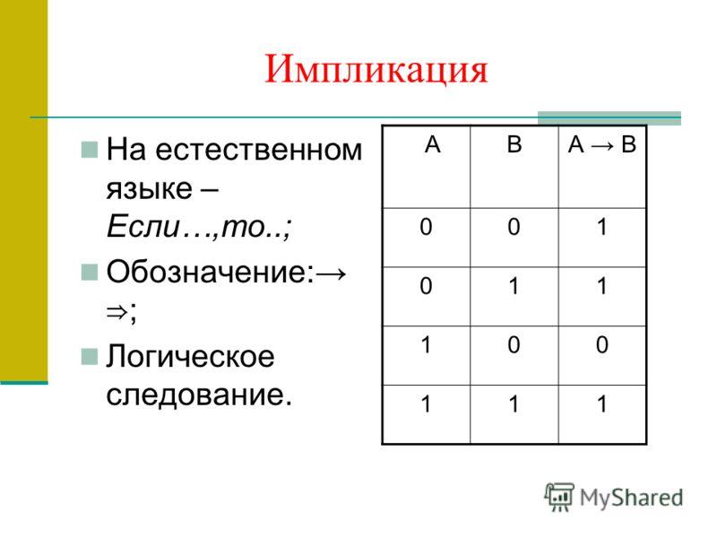 Импликация На естественном языке – Если…,то..; Обозначение: ; Логическое следование. АВА В 001 011 100 111