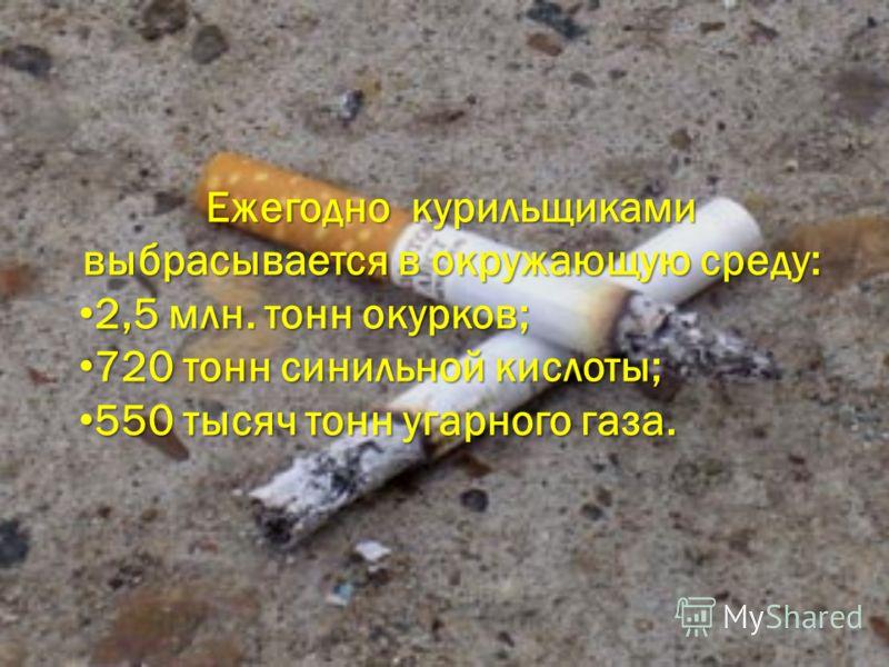 Ежегодно курильщиками выбрасывается в окружающую среду: 2,5 млн. тонн окурков; 2,5 млн. тонн окурков; 720 тонн синильной кислоты; 720 тонн синильной кислоты; 550 тысяч тонн угарного газа. 550 тысяч тонн угарного газа.
