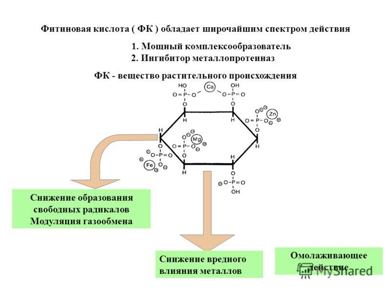 Снижение образования свободных радикалов Модуляция газообмена Снижение вредного влияния металлов Омолаживающее действие Фитиновая кислота ( ФК ) обладает широчайшим спектром действия 1. Мощный комплексообразователь 2. Ингибитор металлопротеиназ ФК -
