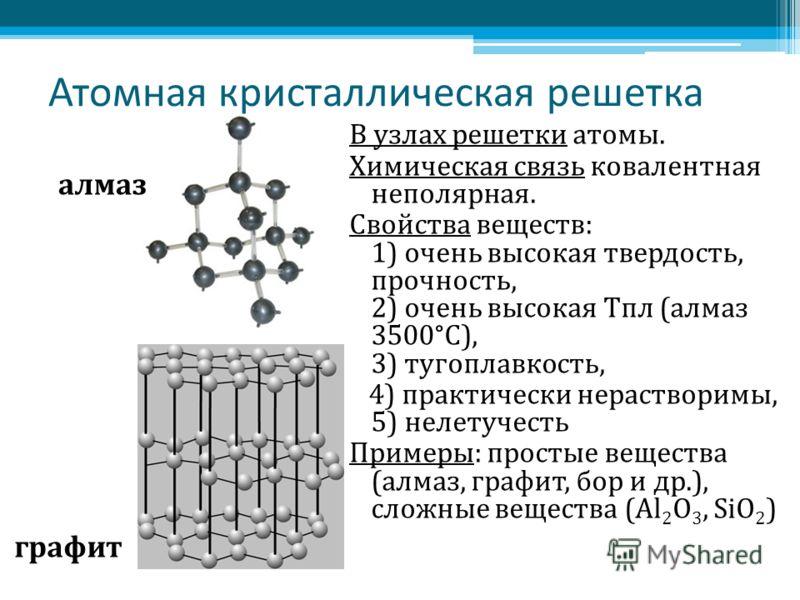 Атомная кристаллическая решетка В узлах решетки атомы. Химическая связь ковалентная неполярная. Свойства веществ: 1) очень высокая твердость, прочность, 2) очень высокая Тпл (алмаз 3500 ° С), 3) тугоплавкость, 4) практически нерастворимы, 5) нелетуче
