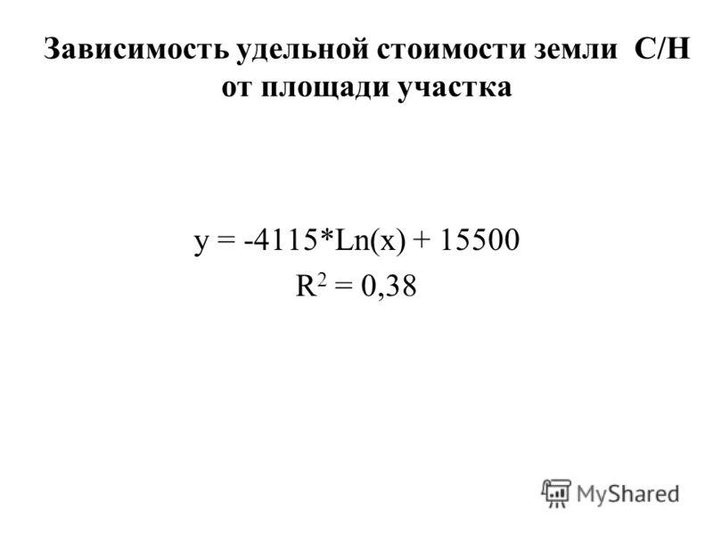 Зависимость удельной стоимости земли С/Н от площади участка y = -4115*Ln(x) + 15500 R 2 = 0,38