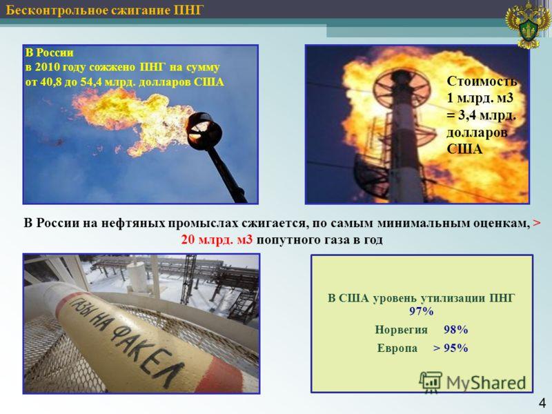 В России в 2010 году сожжено ПНГ на сумму от 40,8 до 54,4 млрд. долларов США Стоимость 1 млрд. м3 = 3,4 млрд. долларов США В России на нефтяных промыслах сжигается, по самым минимальным оценкам, > 20 млрд. м3 попутного газа в год В США уровень утилиз