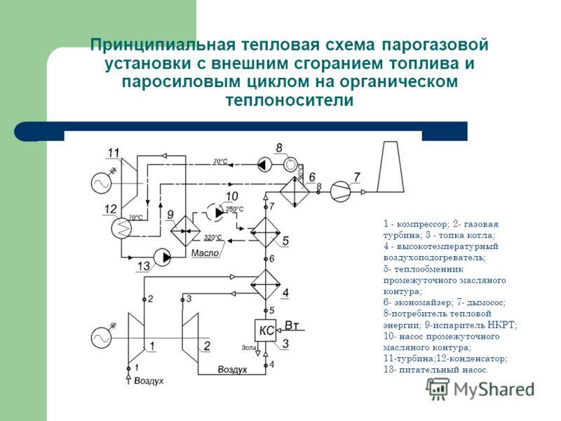 Принципиальная тепловая схема парогазовой установки с внешним сгоранием топлива и паросиловым циклом на органическом теплоносители 1 - компрессор; 2- газовая турбина; 3 - топка котла; 4 - высокотемпературный воздухоподогреватель; 5- теплообменник про