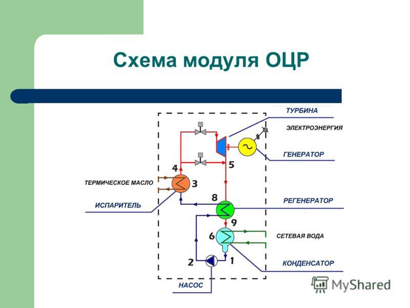 Схема модуля ОЦР