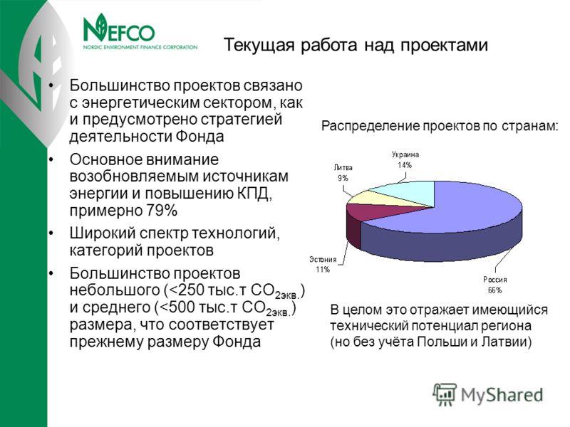 Текущая работа над проектами Большинство проектов связано с энергетическим сектором, как и предусмотрено стратегией деятельности Фонда Основное внимание возобновляемым источникам энергии и повышению КПД, примерно 79% Широкий спектр технологий, катего