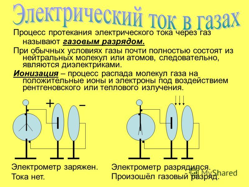 Процесс протекания электрического тока через газ называют газовым разрядом. При обычных условиях газы почти полностью состоят из нейтральных молекул или атомов, следовательно, являются диэлектриками. Ионизация – процесс распада молекул газа на положи