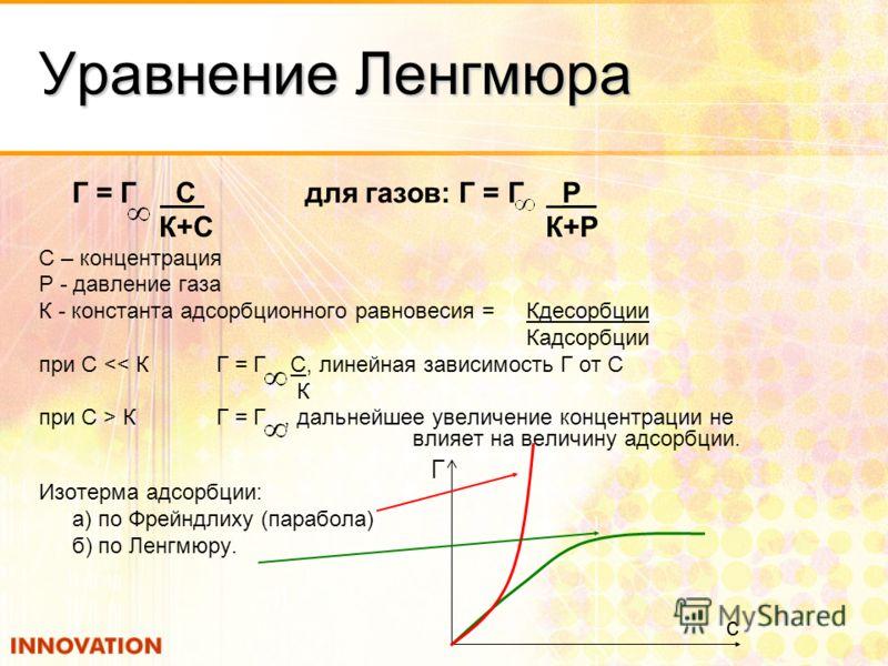 Уравнение Ленгмюра Г = Г С для газов: Г = Г _Р_ К+С К+Р С – концентрация Р - давление газа К - константа адсорбционного равновесия = Кдесорбции Кадсорбции при С  К Г = Г, дальнейшее увеличение концентрации не влияет на величину адсорбции. Изотерма ад