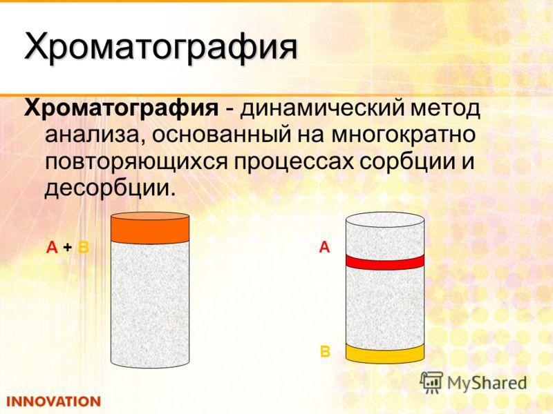 Хроматография Хроматография - динамический метод анализа, основанный на многократно повторяющихся процессах сорбции и десорбции. А + В В А