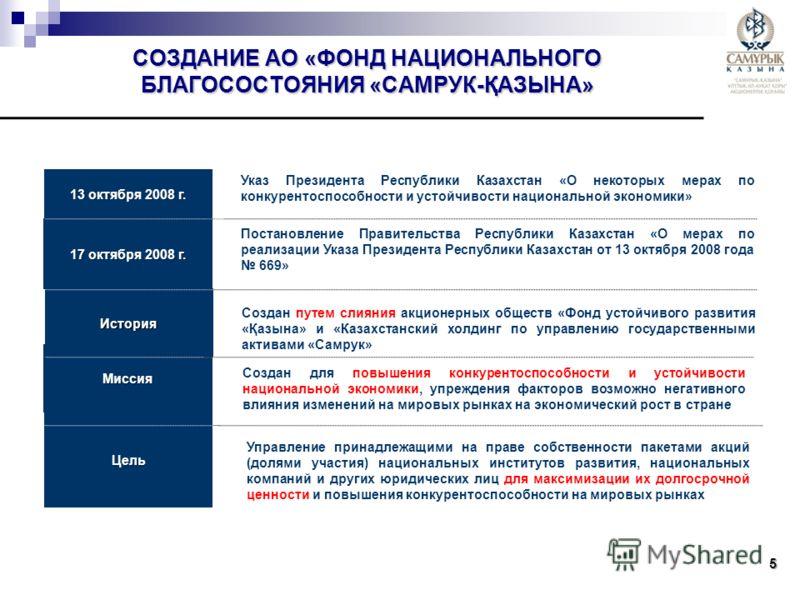 5 Создан путем слияния акционерных обществ «Фонд устойчивого развития «Қазына» и «Казахстанский холдинг по управлению государственными активами «Самрук» 13 октября 2008 г. История Миссия Создан для повышения конкурентоспособности и устойчивости нацио
