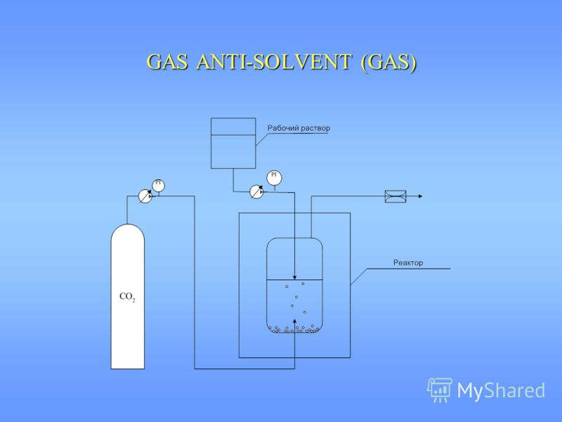 GAS ANTI-SOLVENT (GAS)