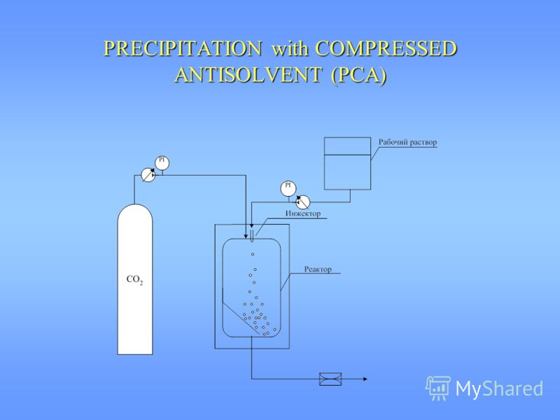 PRECIPITATION with COMPRESSED ANTISOLVENT (PCA)