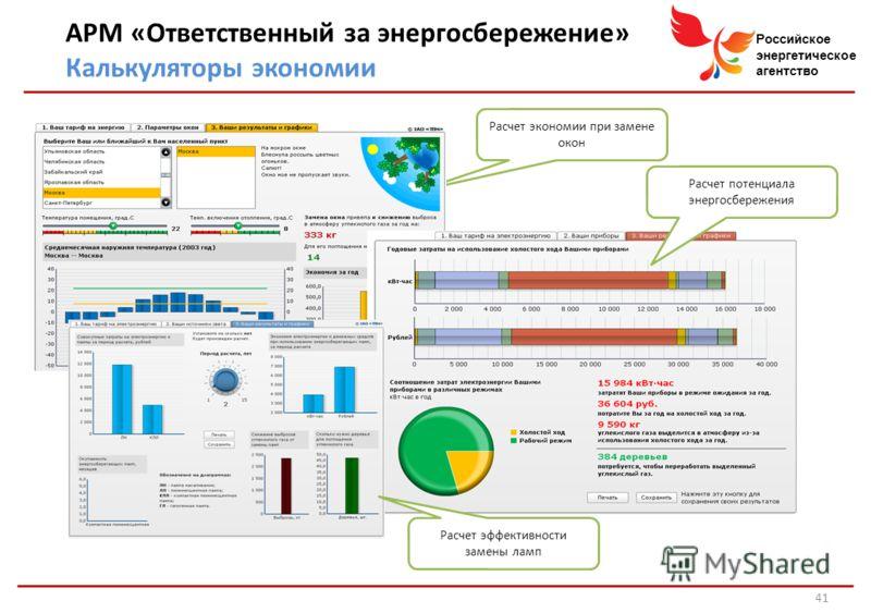 Российское энергетическое агентство АРМ «Ответственный за энергосбережение» Калькуляторы экономии Расчет экономии при замене окон Расчет потенциала энергосбережения Расчет эффективности замены ламп 41