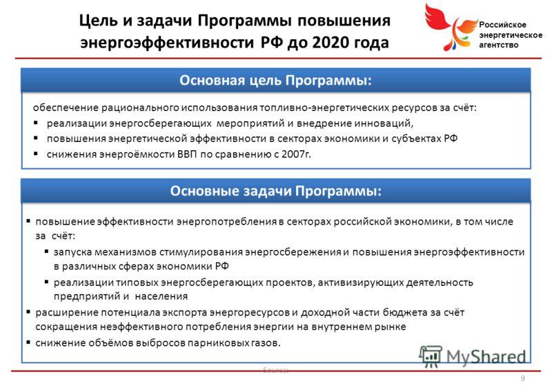 Российское энергетическое агентство Source: 2 обеспечение рационального использования топливно-энергетических ресурсов за счёт: реализации энергосберегающих мероприятий и внедрение инноваций, повышения энергетической эффективности в секторах экономик
