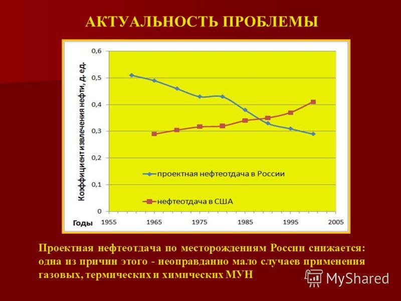 АКТУАЛЬНОСТЬ ПРОБЛЕМЫ Проектная нефтеотдача по месторождениям России снижается: одна из причин этого - неоправданно мало случаев применения газовых, термических и химических МУН