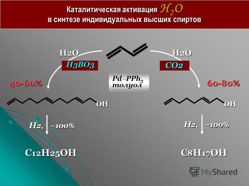 Каталитическая активация H 2 O в синтезе индивидуальных высших спиртов OHOH C 12 H 25 OH C 8 H 17 OH 60-80%40-60% H2OH2OH2OH2O H2OH2OH2OH2O H 2, ~100% Pd PPh 3 толуол СO2 H3BO3