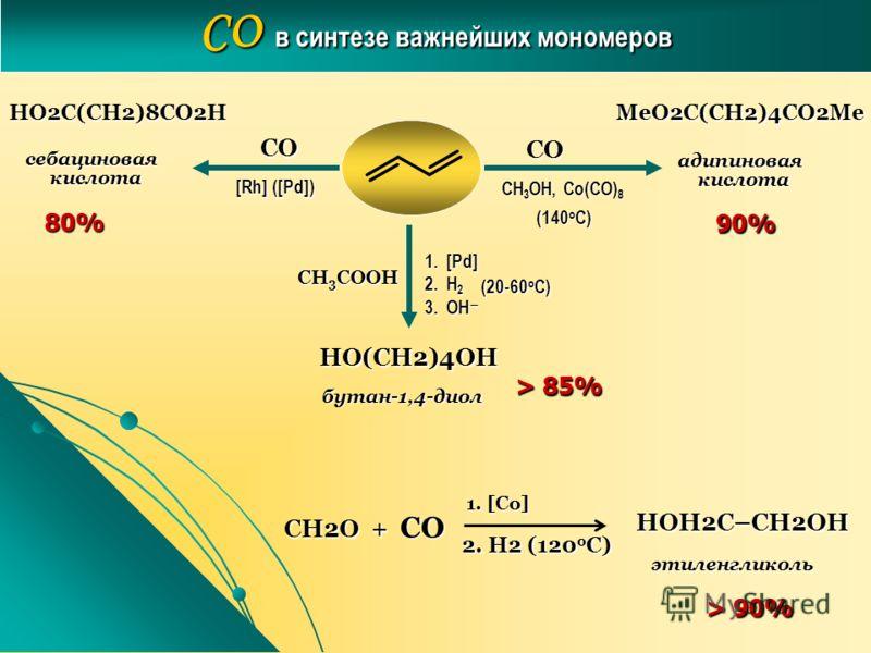 СO в синтезе важнейших мономеров 90% 80% адипиноваякислота себациноваякислота MeO2C(CH2)4CO2MeHO2C(CH2)8CO2Hбутан-1,4-диол HO(CH2)4OH > 85% CO CO [Rh] ([Pd]) CO CO CH 3 OH, Co(CO) 8 CH 3 OH, Co(CO) 8 1. [Pd] 2. H 2 3. OH 3. OH CH2O + CO 1. [Co] 2. H2