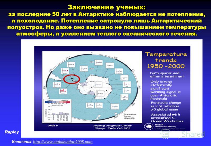 Rapley Источник : http://www.stabilisation2005.com http://www.stabilisation2005.com Заключение ученых: за последние 50 лет в Антарктике наблюдается не потепление, а похолодание. Потепление затронуло лишь Антарктический полуостров. Но даже оно вызвано
