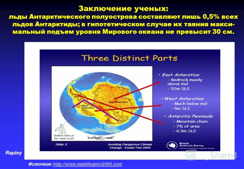 Rapley Источник : http://www.stabilisation2005.com http://www.stabilisation2005.com Заключение ученых: льды Антарктического полуострова составляют лишь 0,5% всех льдов Антарктиды; в гипотетическом случае их таяния макси- мальный подъем уровня Мировог