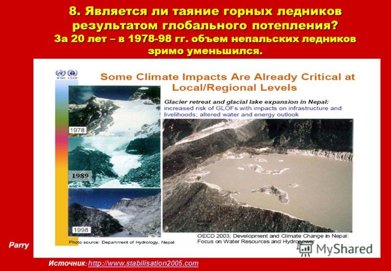 Parry 8. Является ли таяние горных ледников результатом глобального потепления? За 20 лет – в 1978-98 гг. объем непальских ледников зримо уменьшился. Источник : http://www.stabilisation2005.com http://www.stabilisation2005.com