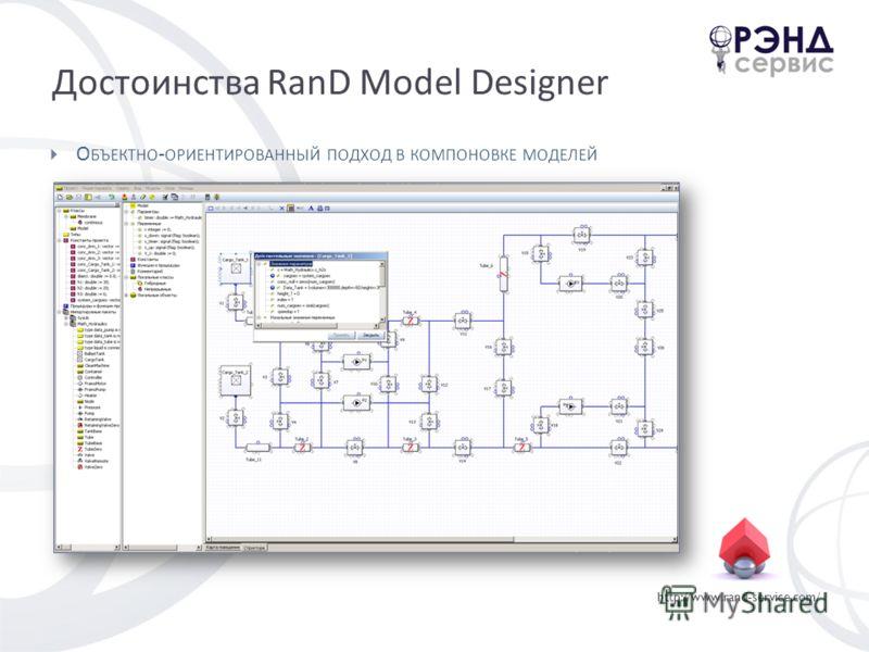 http://www.rand-service.com/ Достоинства RanD Model Designer О БЪЕКТНО - ОРИЕНТИРОВАННЫЙ ПОДХОД В КОМПОНОВКЕ МОДЕЛЕЙ