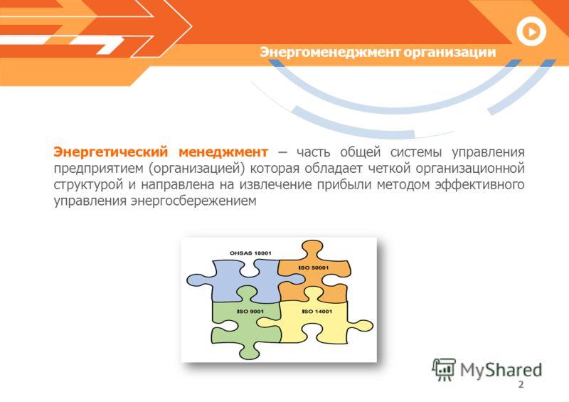 2 Энергоменеджмент организации Энергетический менеджмент – часть общей системы управления предприятием (организацией) которая обладает четкой организационной структурой и направлена на извлечение прибыли методом эффективного управления энергосбережен