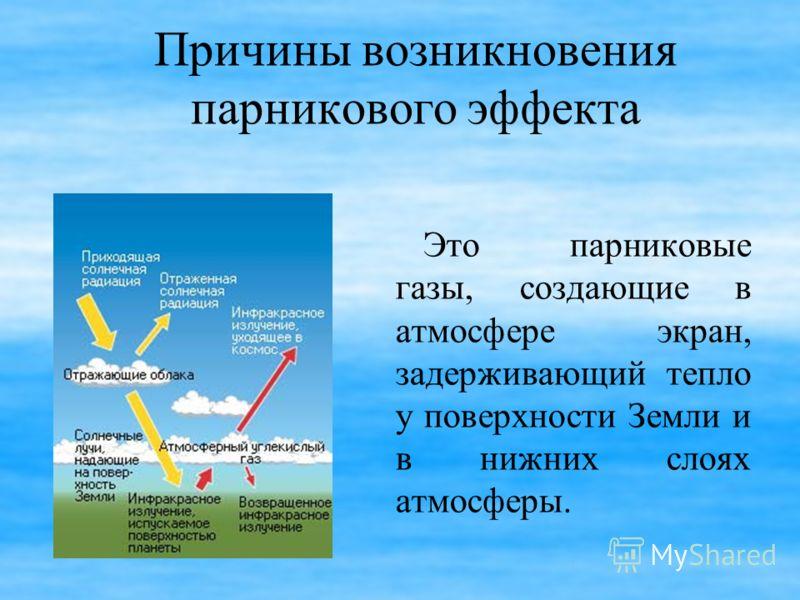Причины возникновения парникового эффекта Это парниковые газы, создающие в атмосфере экран, задерживающий тепло у поверхности Земли и в нижних слоях атмосферы.