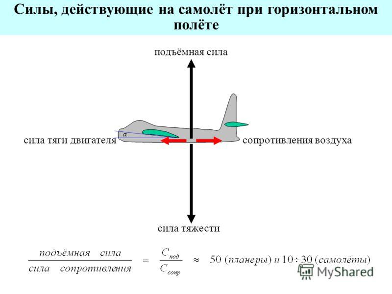 Силы, действующие на самолёт при горизонтальном полёте сопротивления воздуха сила тяжести подъёмная сила сила тяги двигателя