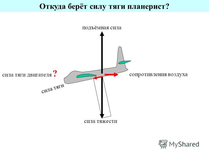 Откуда берёт силу тяги планерист? сопротивления воздуха сила тяжести подъёмная сила сила тяги двигателя ? сила тяги
