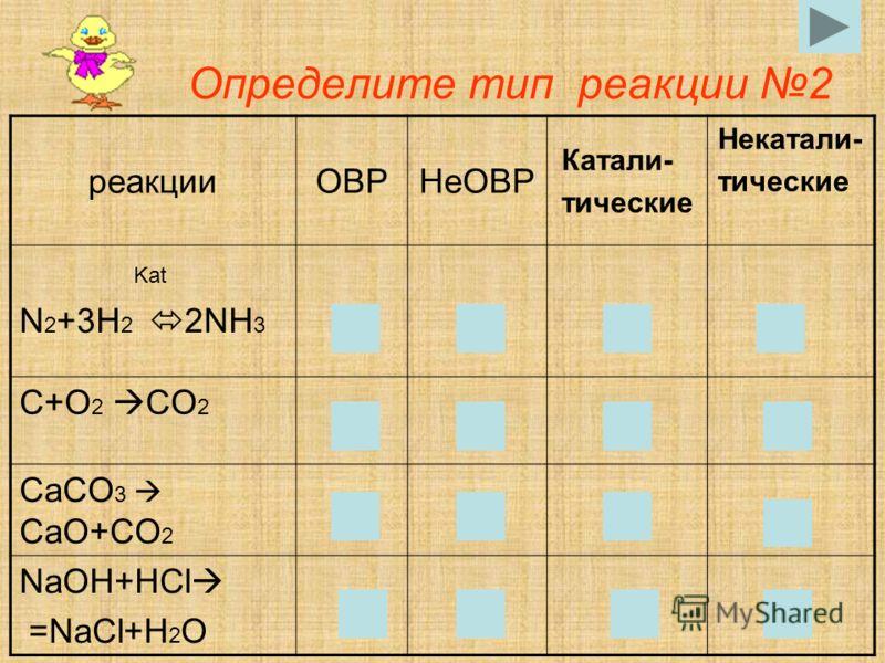 КАТАЛИТИЧЕСКИЕ H 2 O 2Al +3J 2 2AlJ 3 НЕКАТАЛИТИЧЕСКИЕ CaCl 2 +Na 2 CO 3 = CaCO 3 + 2NaCl