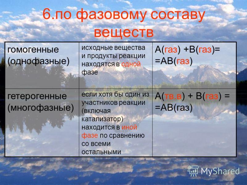Определите тип реакции 2 реакцииОВРНеОВР Катали- тические Некатали- тические Kat N 2 +3H 2 2NH 3 C+O 2 CO 2 CaCO 3 CaO+CO 2 NaOH+HCl =NaCl+H 2 O