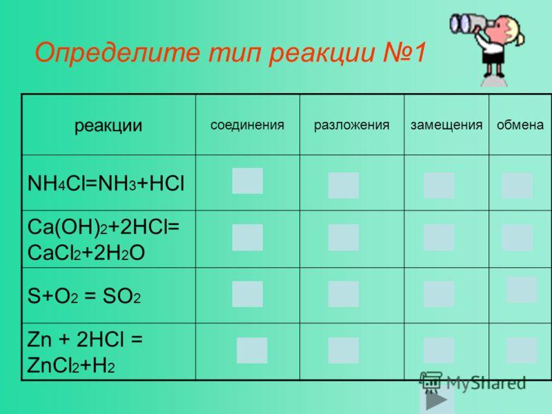 Реакции обмена AB + CD = AD + CB FeCl 3 + 3NaOH = =Fe(OH) 3 + 3NaCl CuCl 2 + 2NaOH = =Cu(OH) 2 +2NaCl Zn(NO 3 ) 2 + 2KOH= =Zn(OH) 2 + 2KNO 3 Что выпадает в осадок в каждой из реакций?