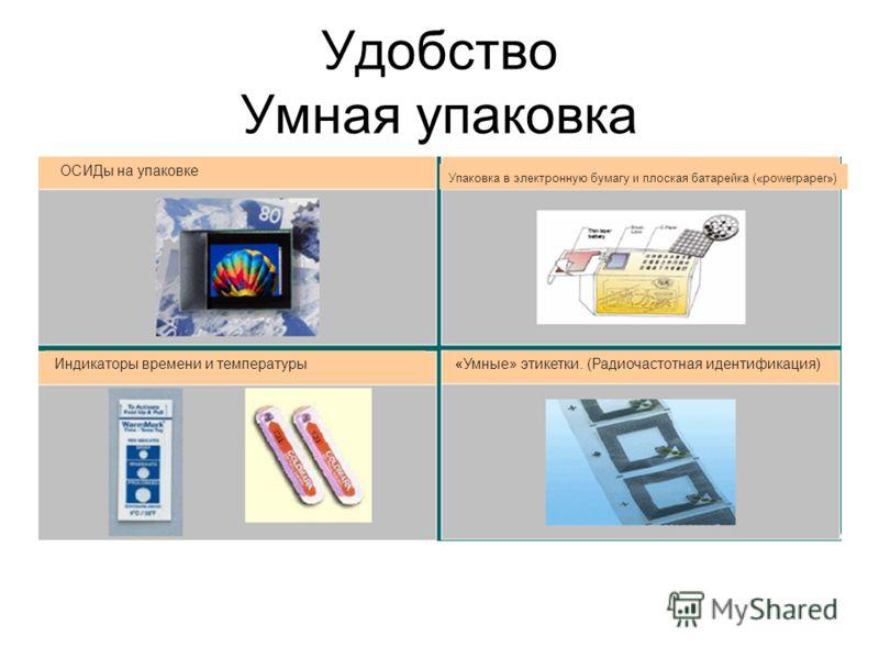 Удобство Умная упаковка ОСИДы на упаковке Упаковка в электронную бумагу и плоская батарейка («powerpaper») Индикаторы времени и температуры«Умные» этикетки. (Радиочастотная идентификация)