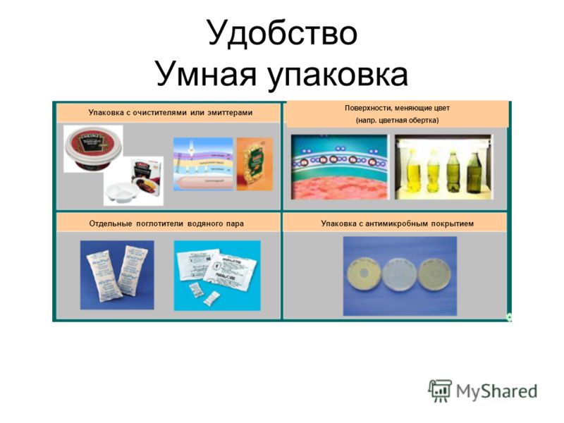 Удобство Умная упаковка Упаковка с очистителями или эмиттерами Поверхности, меняющие цвет (напр. цветная обертка) Отдельные поглотители водяного параУпаковка с антимикробным покрытием