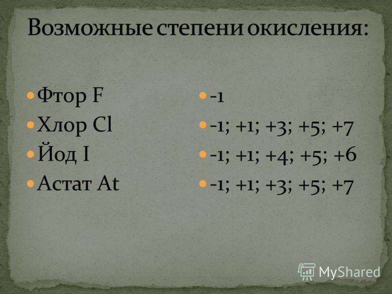 Фтор F Хлор Cl Йод I Астат At -1; +1; +3; +5; +7 -1; +1; +4; +5; +6 -1; +1; +3; +5; +7