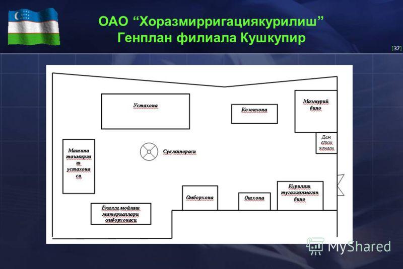 [37] ОАО Хоразмирригациякурилиш Генплан филиала Кушкупир